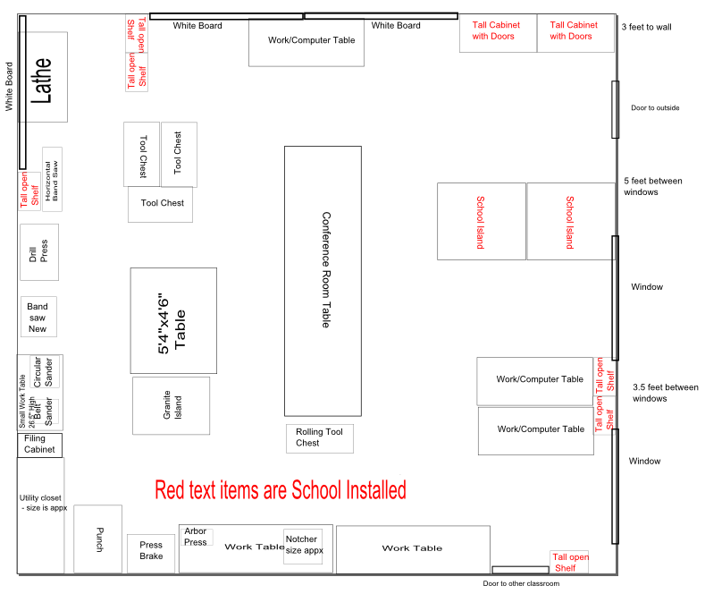 layout of new room